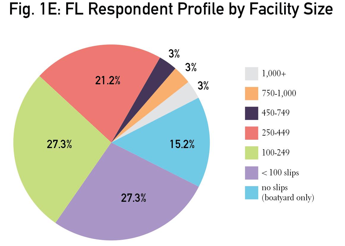 FL-Fig1E